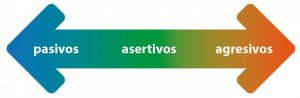 pasivos-asertivos-agresivos-1280x420